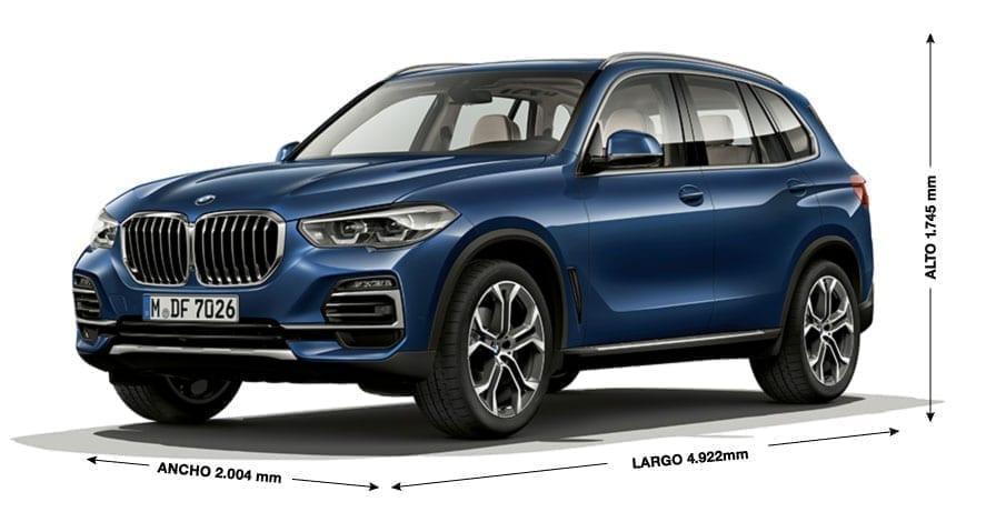 Dimensiones del BMW X5